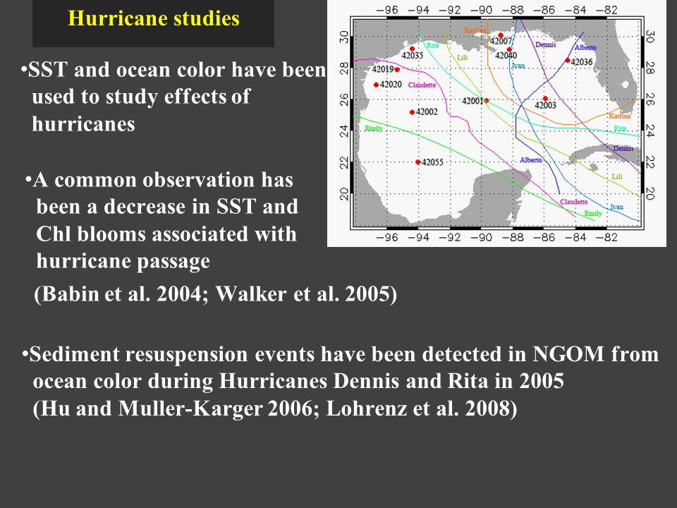 Hurricane studies SST and ocean color have been used to study effects of hurricanes A common observation has been a decrease in SST and Chl blooms associated with hurricane passage (Babin et al.