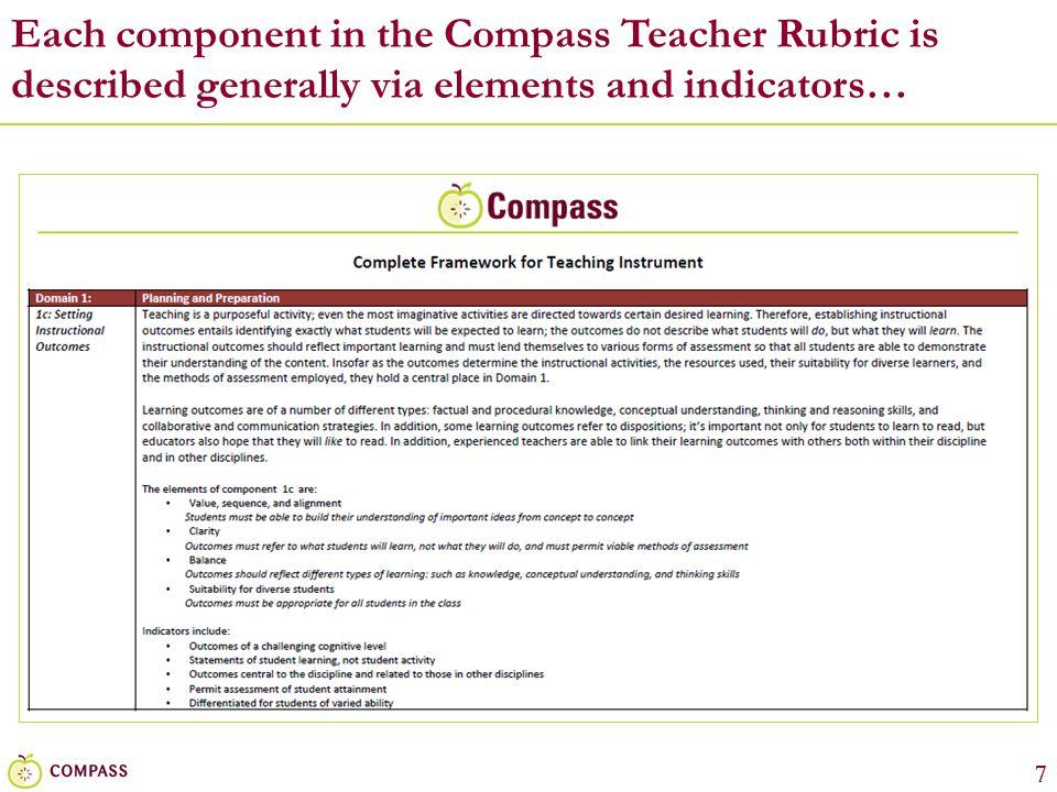 28 Questions? Contact: Compass@la.gov or visit http://www.louisianaschools.net/compass/