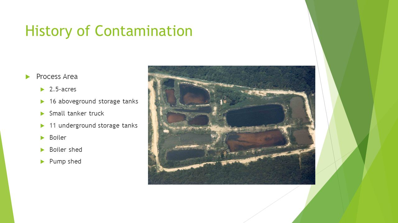History of Contamination  Process Area  2.5-acres  16 aboveground storage tanks  Small tanker truck  11 underground storage tanks  Boiler  Boil