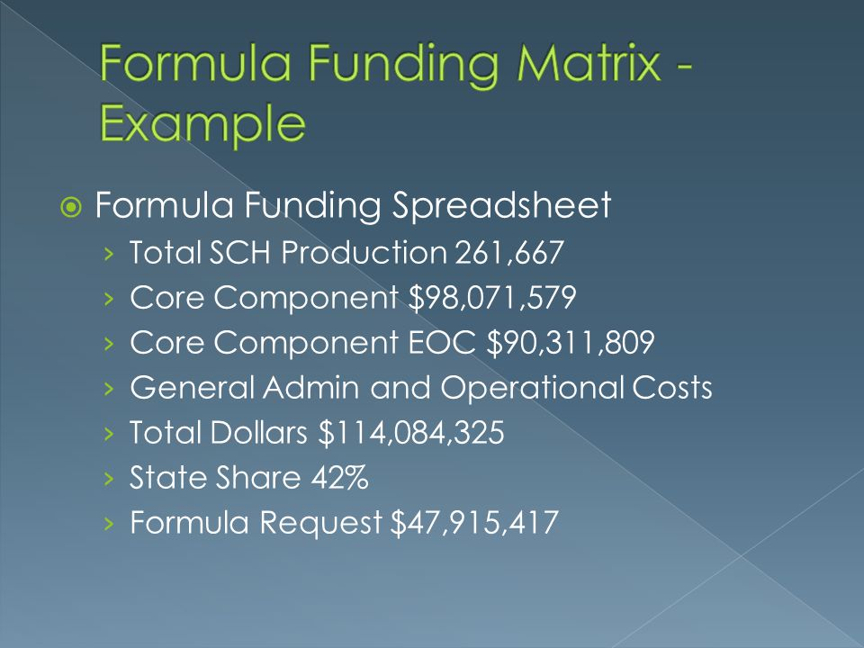  Formula Funding Spreadsheet › Total SCH Production 261,667 › Core Component $98,071,579 › Core Component EOC $90,311,809 › General Admin and Operational Costs › Total Dollars $114,084,325 › State Share 42% › Formula Request $47,915,417