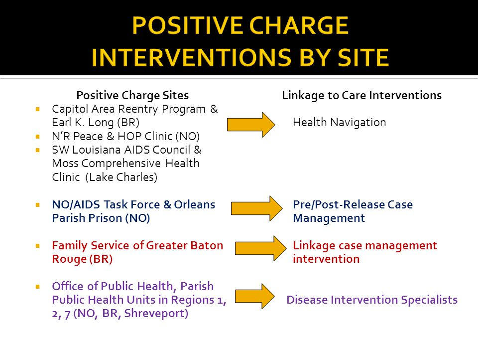 Positive Charge Sites  Capitol Area Reentry Program & Earl K. Long (BR)  N'R Peace & HOP Clinic (NO)  SW Louisiana AIDS Council & Moss Comprehensiv
