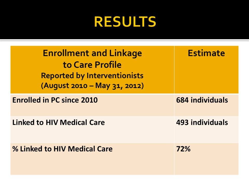 Enrollment and Linkage to Care Profile Reported by Interventionists (August 2010 – May 31, 2012) Estimate Enrolled in PC since 2010684 individuals Lin