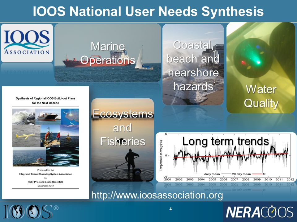 Previous/Ongoing SCCOOS Water Quality Projects 1.