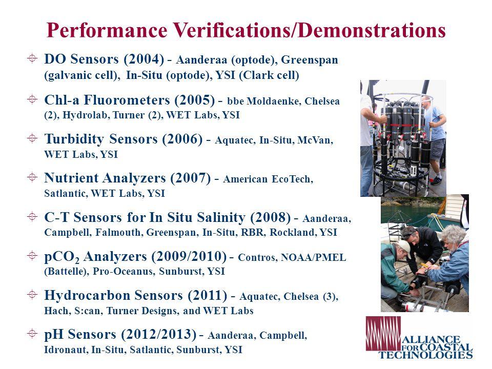  Transitioning into operations Nutrients Performance Demonstrations Mario Tamburri, tamburri@umces.edu