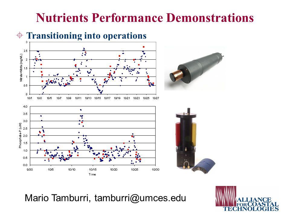 Data source: N.N. Rabalais, Louisiana Universities Marine Consortium, and R.