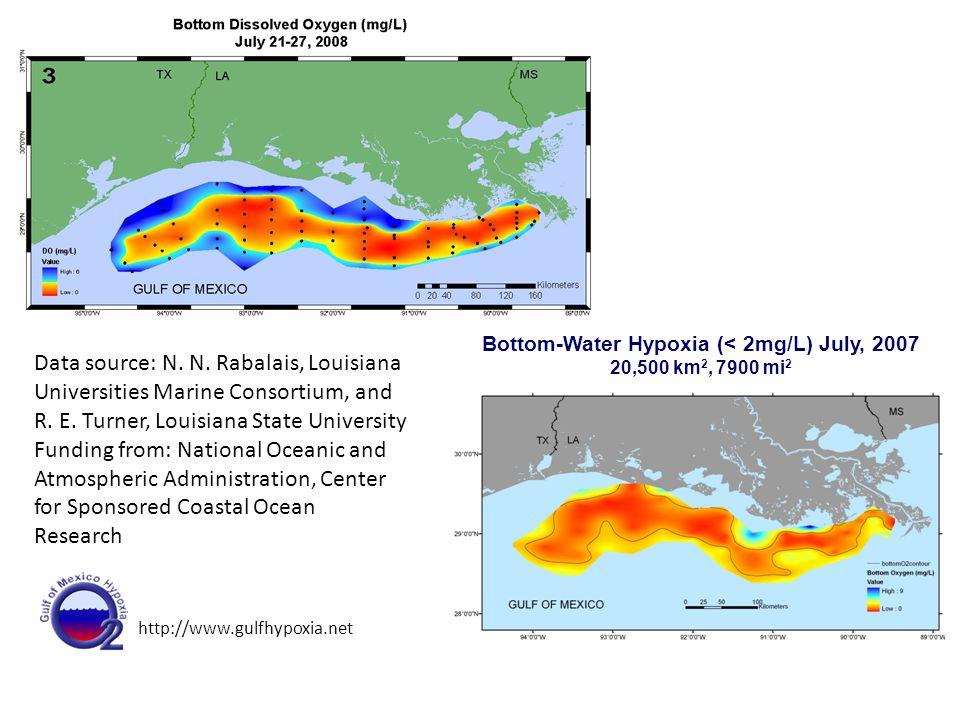 Data source: N.N.Rabalais, Louisiana Universities Marine Consortium, R.E.
