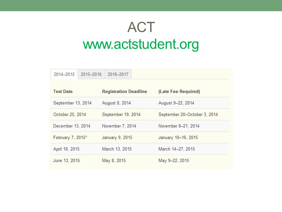 ACT www.actstudent.org