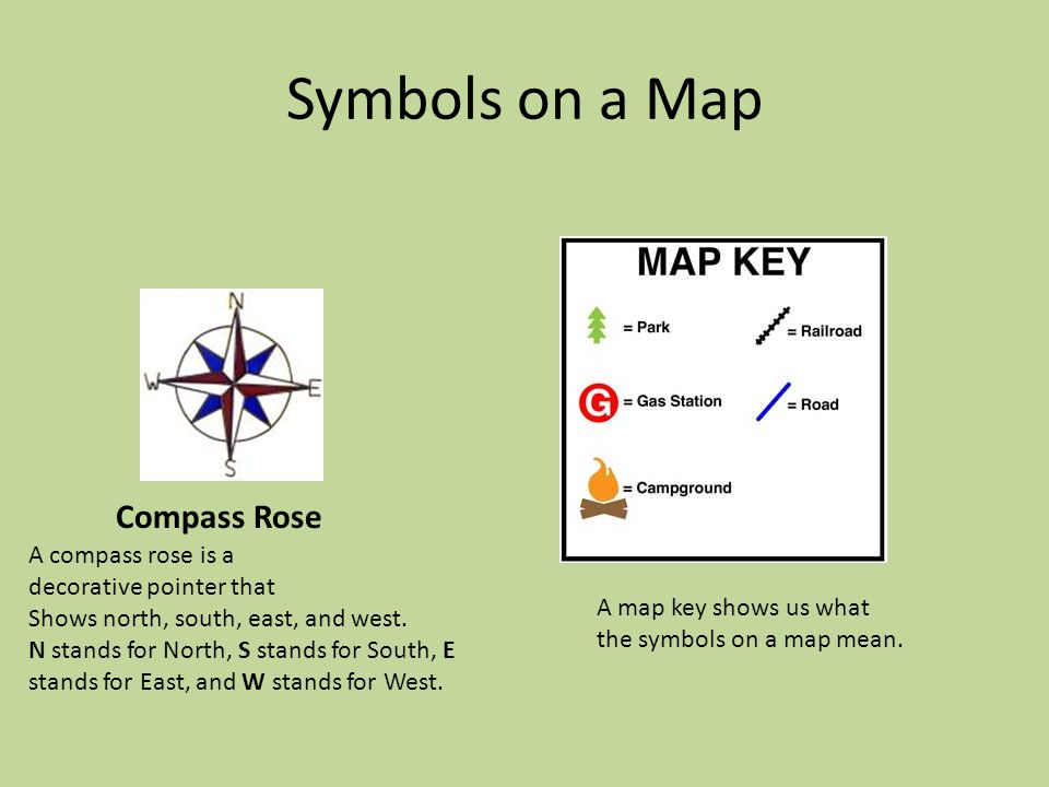 Maps Have Titles and Symbols Maps have features that help us read and use them.