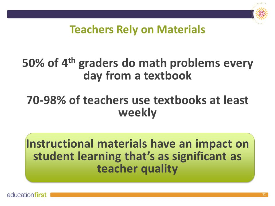 Teachers Rely on Materials 50% of 4 th graders do math problems every day from a textbook 70-98% of teachers use textbooks at least weekly Instructional materials have an impact on student learning that's as significant as teacher quality 11