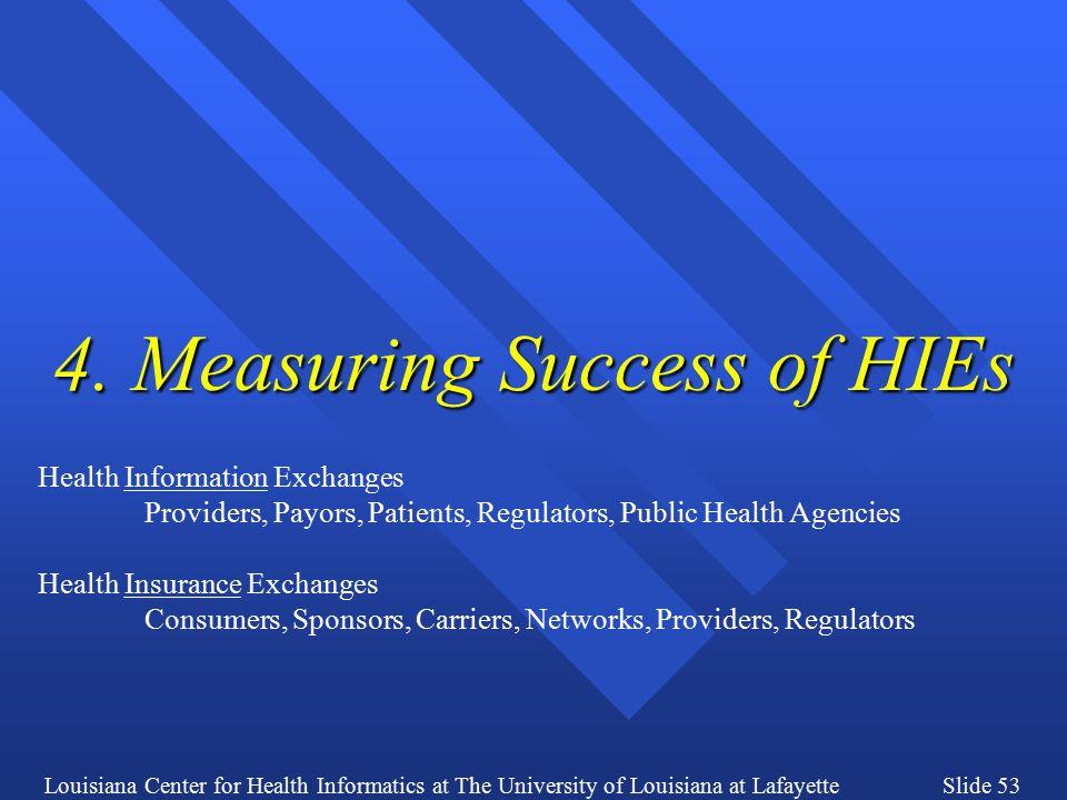 Louisiana Center for Health Informatics at The University of Louisiana at LafayetteSlide 53 4.