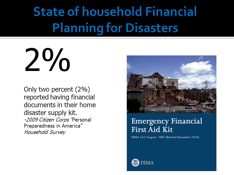 2% Only two percent (2%) reported having financial documents in their home disaster supply kit.