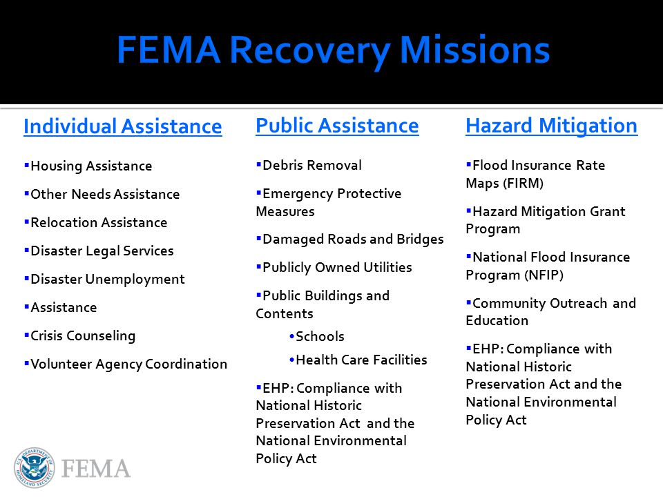 Public Assistance  Debris Removal  Emergency Protective Measures  Damaged Roads and Bridges  Publicly Owned Utilities  Public Buildings and Conte