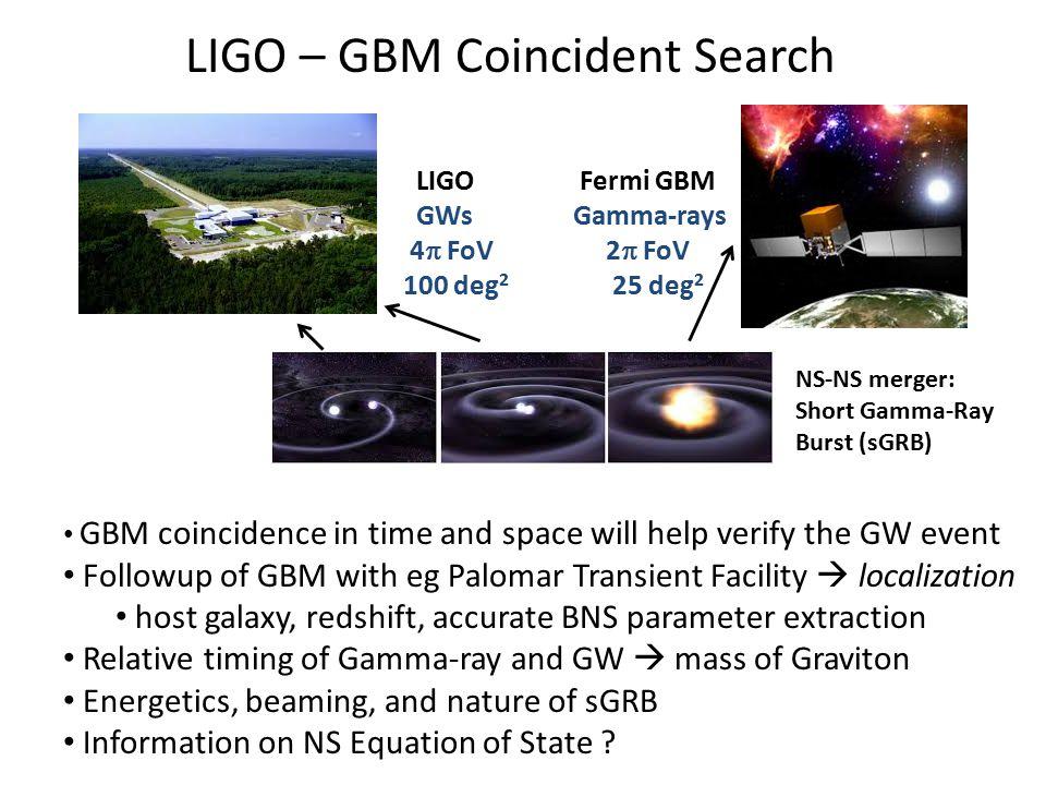 Coherent Analysis of GBM Detectors (L.