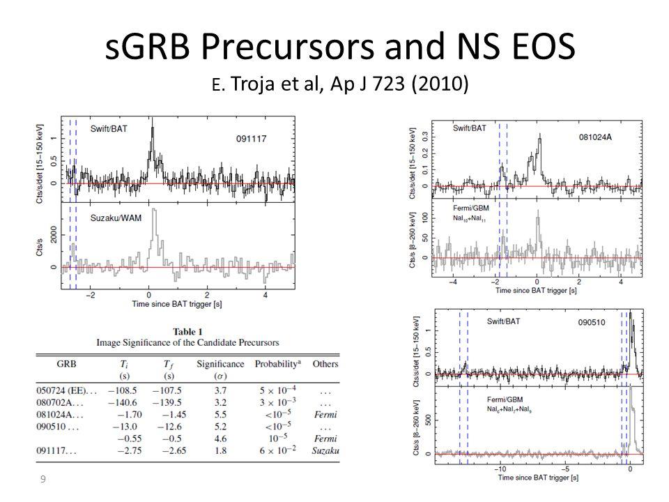 9 sGRB Precursors and NS EOS E. Troja et al, Ap J 723 (2010)