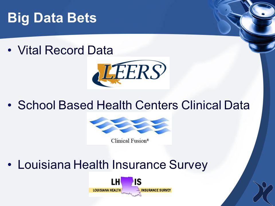 Big Data Bets School Based Health Centers Clinical Data Louisiana Health Insurance Survey Vital Record Data