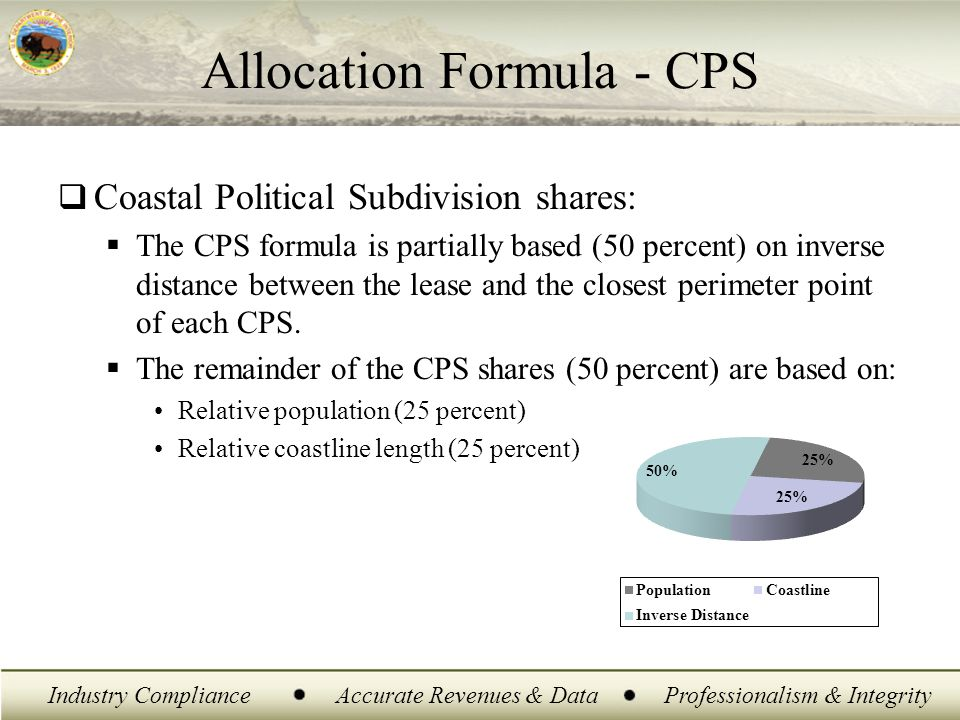Industry ComplianceAccurate Revenues & DataProfessionalism & Integrity Allocation Formula - CPS  Coastal Political Subdivision shares:  The CPS form