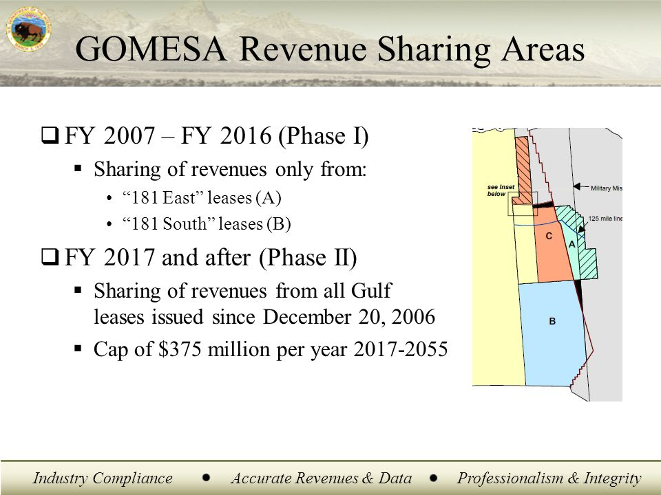 Industry ComplianceAccurate Revenues & DataProfessionalism & Integrity GOMESA Revenue Sharing Areas  FY 2007 – FY 2016 (Phase I)  Sharing of revenue