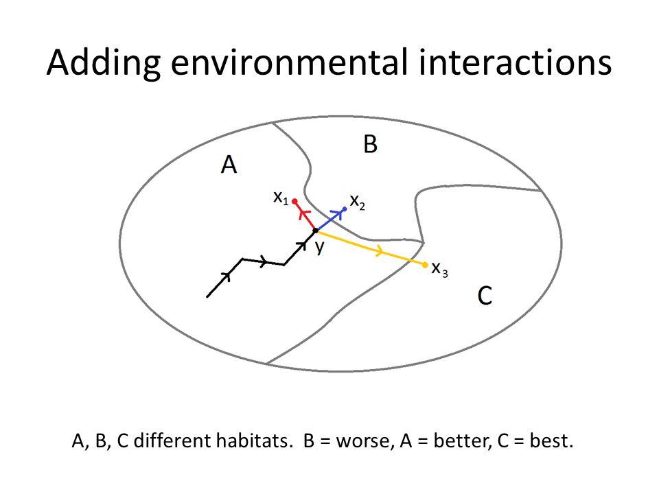 Adding environmental interactions A, B, C different habitats. B = worse, A = better, C = best.