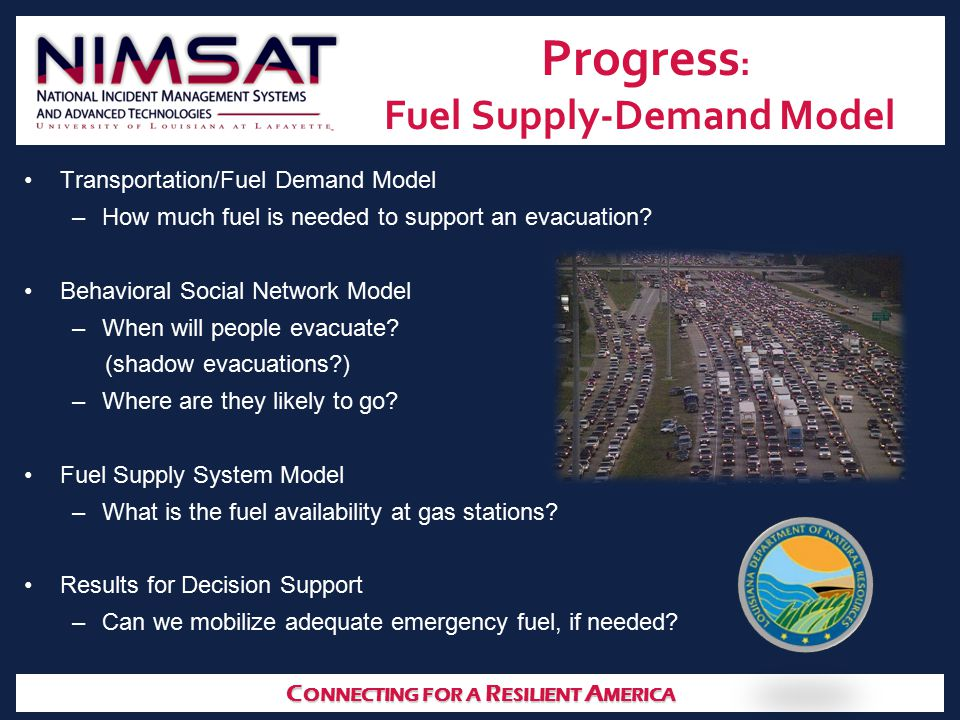 C ONNECTING FOR A R ESILIENT A MERICA Progress : Fuel Supply-Demand Model Transportation/Fuel Demand Model –How much fuel is needed to support an evac