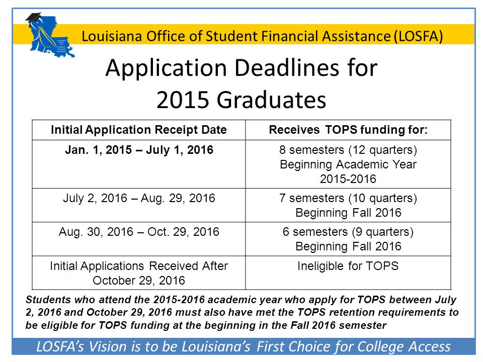 LOSFA's Vision is to be Louisiana's First Choice for College Access Louisiana Office of Student Financial Assistance (LOSFA) Application Deadlines for