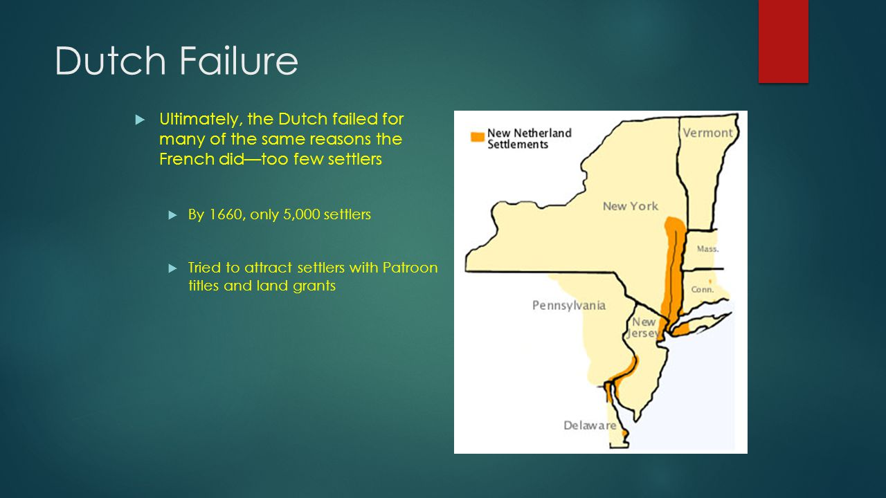Dutch Failure  Ultimately, the Dutch failed for many of the same reasons the French did—too few settlers  By 1660, only 5,000 settlers  Tried to at