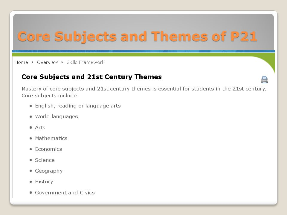 Core Subjects and Themes of P21