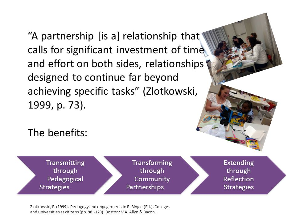 Transmitting through Pedagogical Strategies Transforming through Community Partnerships Extending through Reflection Strategies A partnership [is a] relationship that calls for significant investment of time and effort on both sides, relationships designed to continue far beyond achieving specific tasks (Zlotkowski, 1999, p.