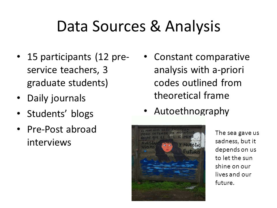 Data Sources & Analysis 15 participants (12 pre- service teachers, 3 graduate students) Daily journals Students' blogs Pre-Post abroad interviews Cons