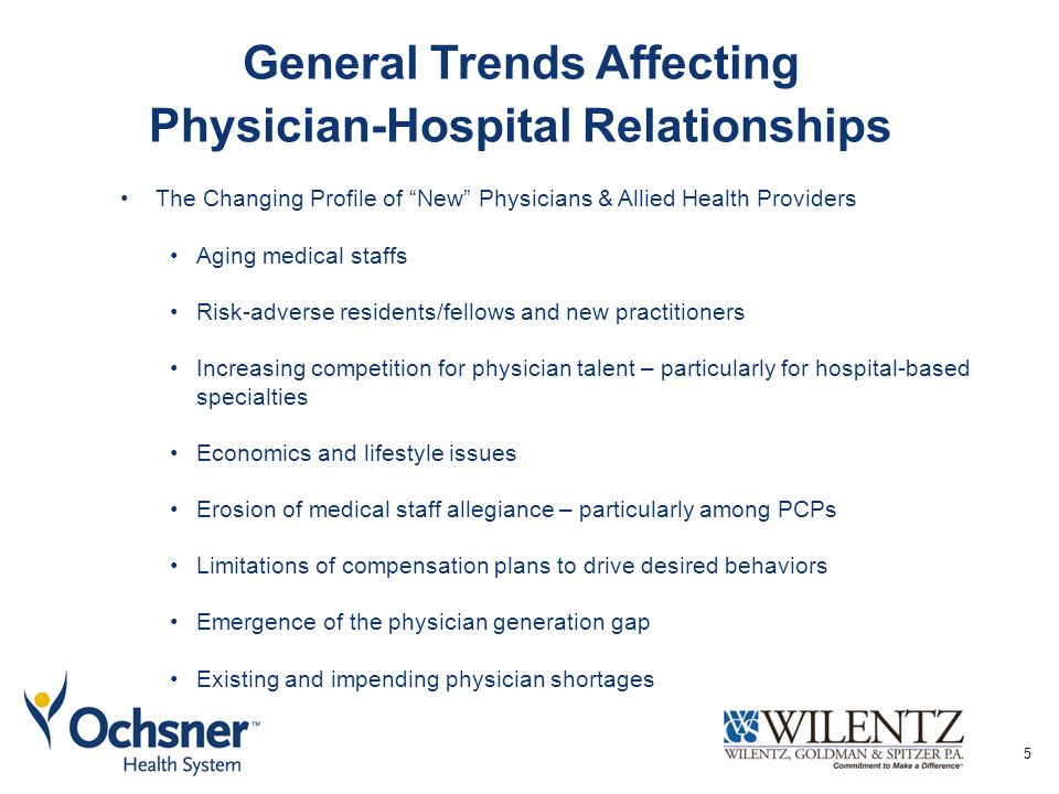 The Changing Profile of New Physicians & Allied Health Providers Aging medical staffs Risk-adverse residents/fellows and new practitioners Increasing competition for physician talent – particularly for hospital-based specialties Economics and lifestyle issues Erosion of medical staff allegiance – particularly among PCPs Limitations of compensation plans to drive desired behaviors Emergence of the physician generation gap Existing and impending physician shortages General Trends Affecting Physician-Hospital Relationships 5