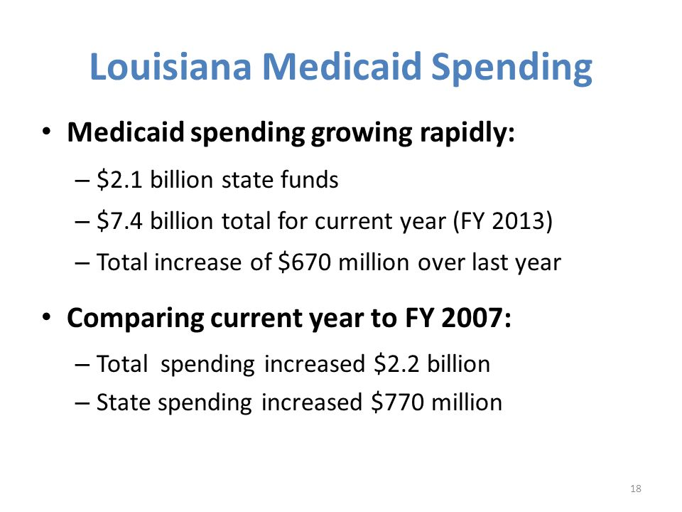 Louisiana Medicaid Spending Medicaid spending growing rapidly: – $2.1 billion state funds – $7.4 billion total for current year (FY 2013) – Total increase of $670 million over last year Comparing current year to FY 2007: – Total spending increased $2.2 billion – State spending increased $770 million 18