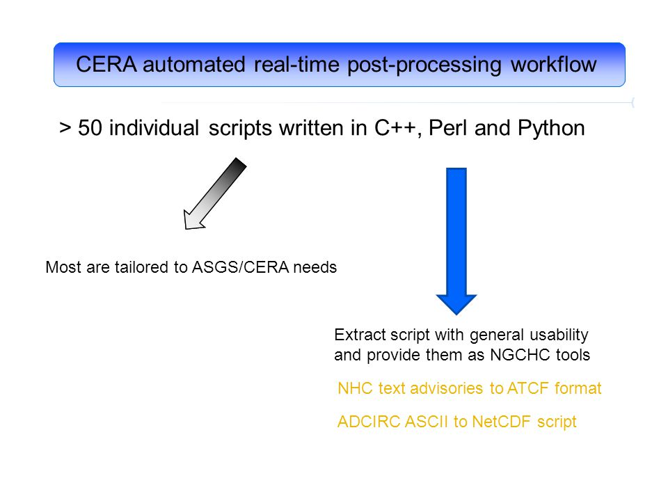 > 50 individual scripts written in C++, Perl and Python CERA automated real-time post-processing workflow Extract script with general usability and provide them as NGCHC tools Most are tailored to ASGS/CERA needs NHC text advisories to ATCF format ADCIRC ASCII to NetCDF script