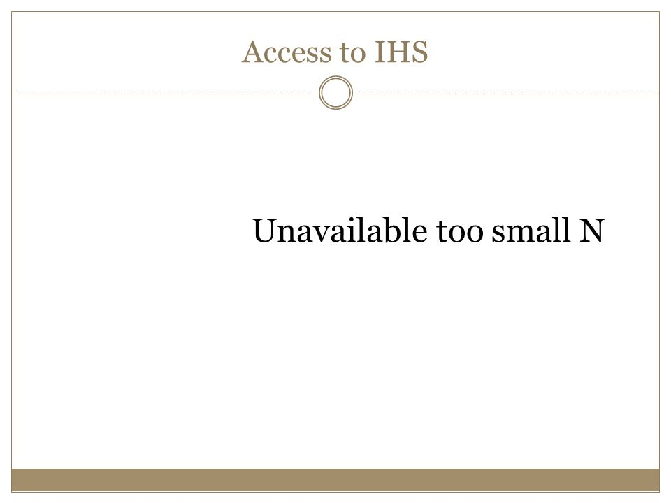 Access to IHS Unavailable too small N