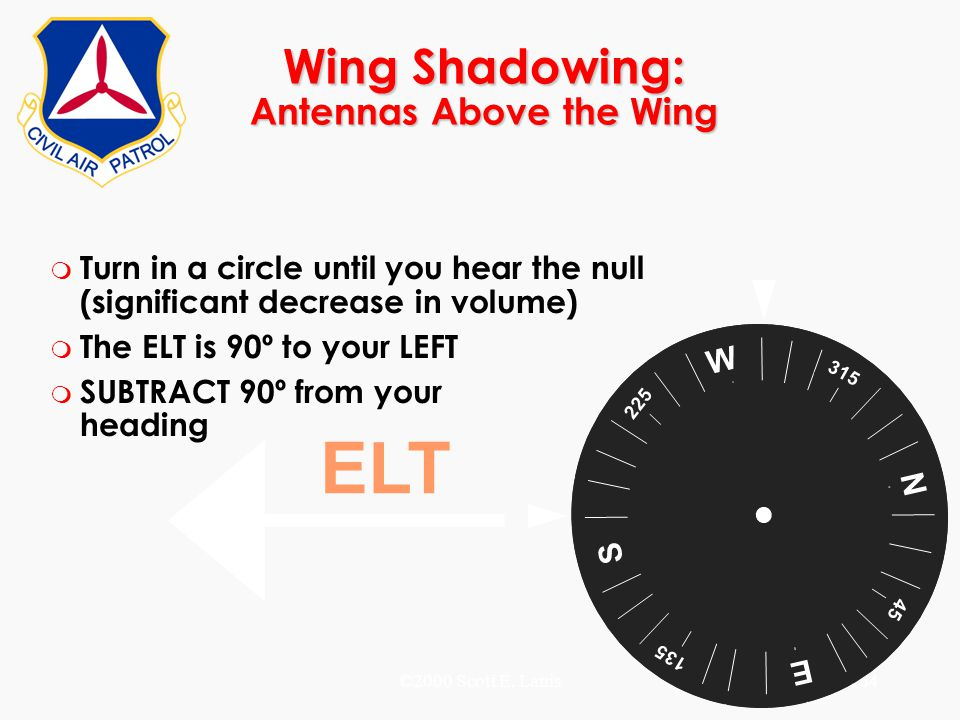 ©2000 Scott E. Lanis164 Wing Shadowing: Antennas Above the Wing m Turn in a circle until you hear the null (significant decrease in volume) m The ELT