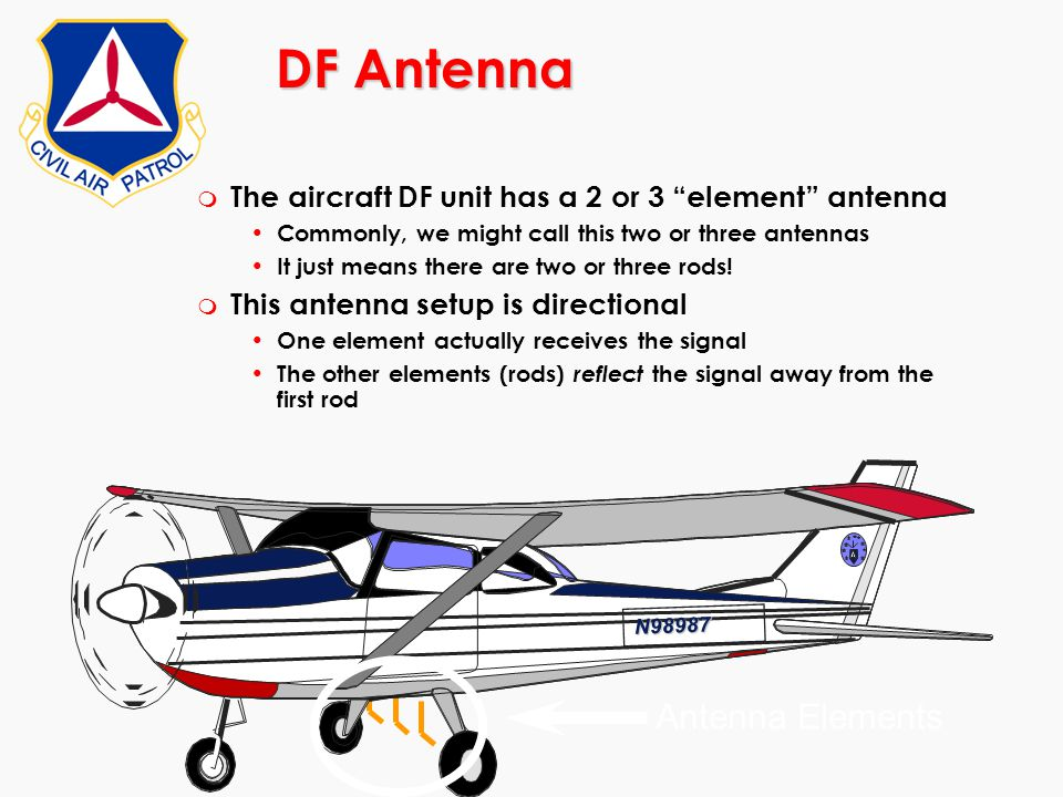 "DF Antenna m The aircraft DF unit has a 2 or 3 ""element"" antenna Commonly, we might call this two or three antennas It just means there are two or thr"