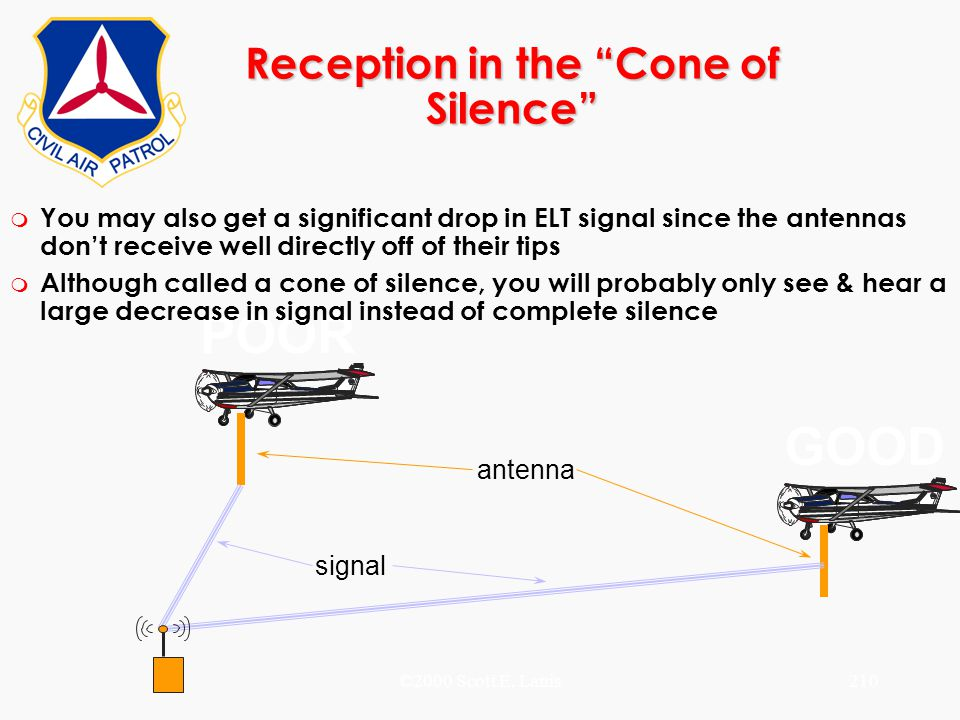 "©2000 Scott E. Lanis210 Reception in the ""Cone of Silence"" antenna signal GOOD POOR m You may also get a significant drop in ELT signal since the ante"