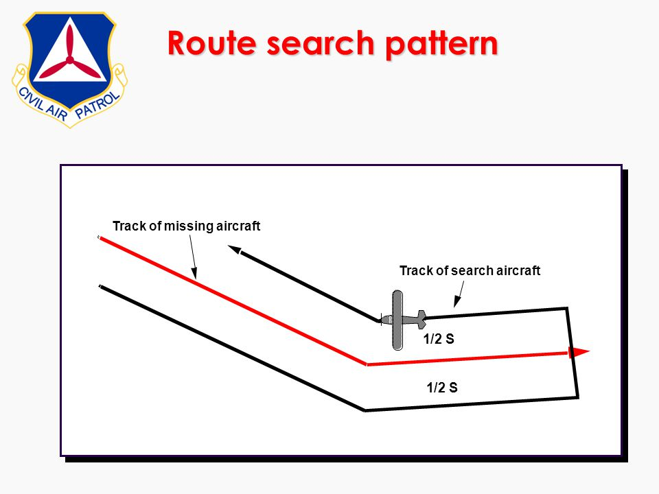 Route search pattern Track of missing aircraft 1/2 S Track of search aircraft