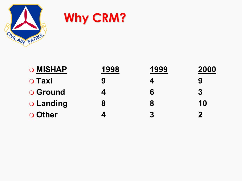 Why CRM? m MISHAP199819992000 m Taxi949 m Ground463 m Landing8810 m Other432