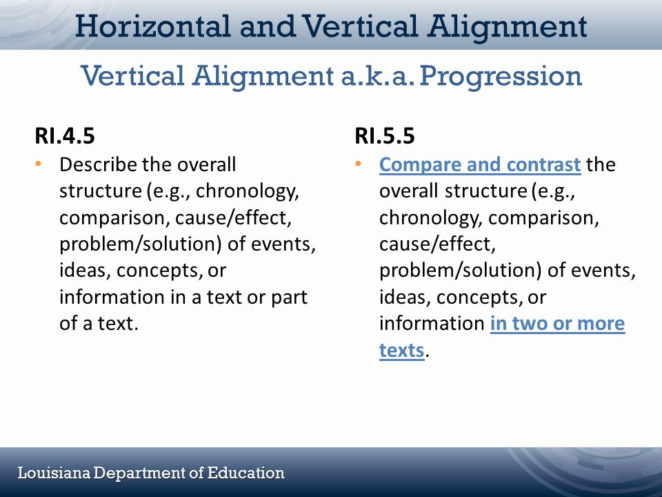 Louisiana Department of Education Horizontal and Vertical Alignment RI.4.5 Describe the overall structure (e.g., chronology, comparison, cause/effect,