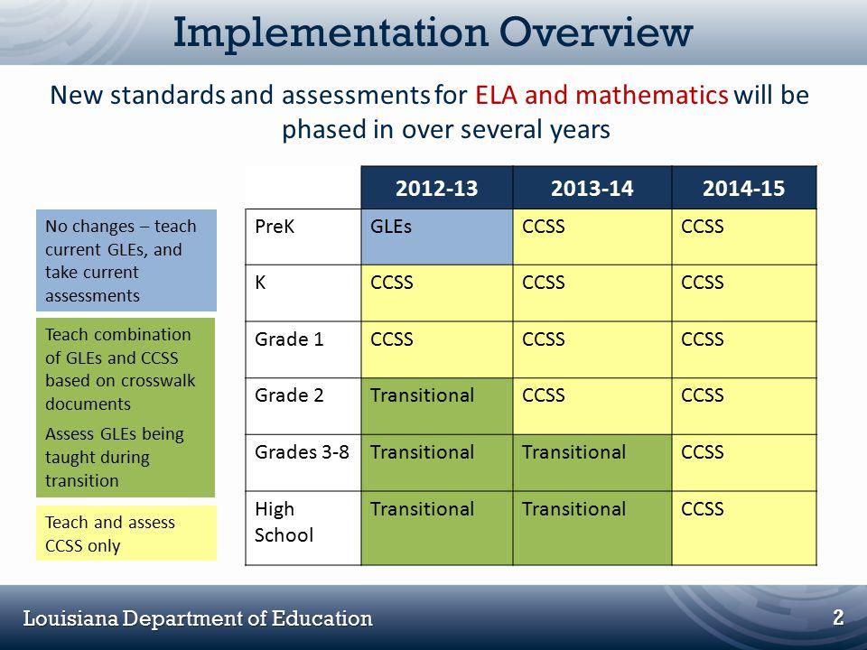 Louisiana Department of Education 2 2012-132013-142014-15 PreKGLEsCCSS K Grade 1CCSS Grade 2TransitionalCCSS Grades 3-8Transitional CCSS High School T