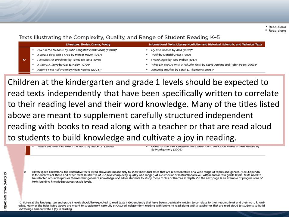 Louisiana Department of Education Children at the kindergarten and grade 1 levels should be expected to read texts independently that have been specif