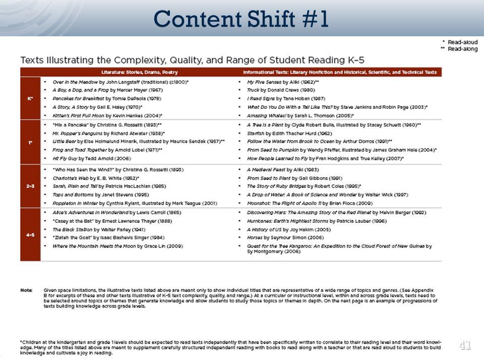 Louisiana Department of Education Content Shift #1 41