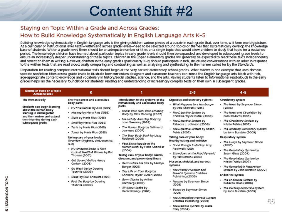 Louisiana Department of Education Content Shift #2 55