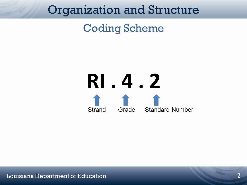 Louisiana Department of Education Organization and Structure 7 RI. 4. 2 StrandGrade Standard Number Coding Scheme