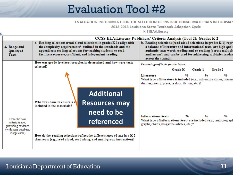 Louisiana Department of Education Evaluation Tool #2 Additional Resources may need to be referenced 71