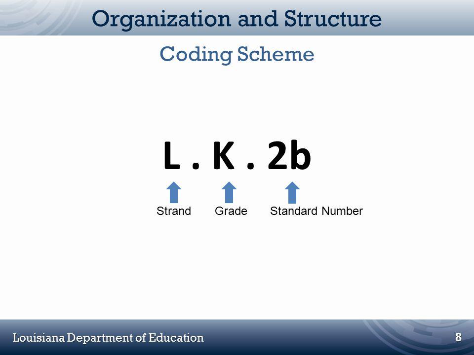 Louisiana Department of Education Organization and Structure 8 L. K. 2b StrandGrade Standard Number Coding Scheme