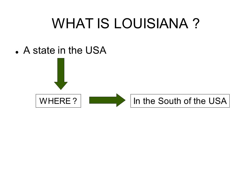 WHAT IS LOUISIANA A state in the USA WHERE In the South of the USA