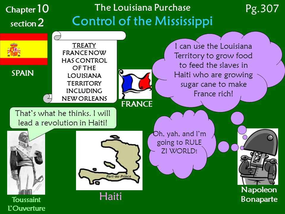 Haiti FRANCE Toussaint L'Ouverture Napoleon Bonaparte SPAIN TREATY FRANCE NOW HAS CONTROL OF THE LOUISIANA TERRITORY INCLUDING NEW ORLEANS I can use the Louisiana Territory to grow food to feed the slaves in Haiti who are growing sugar cane to make France rich.