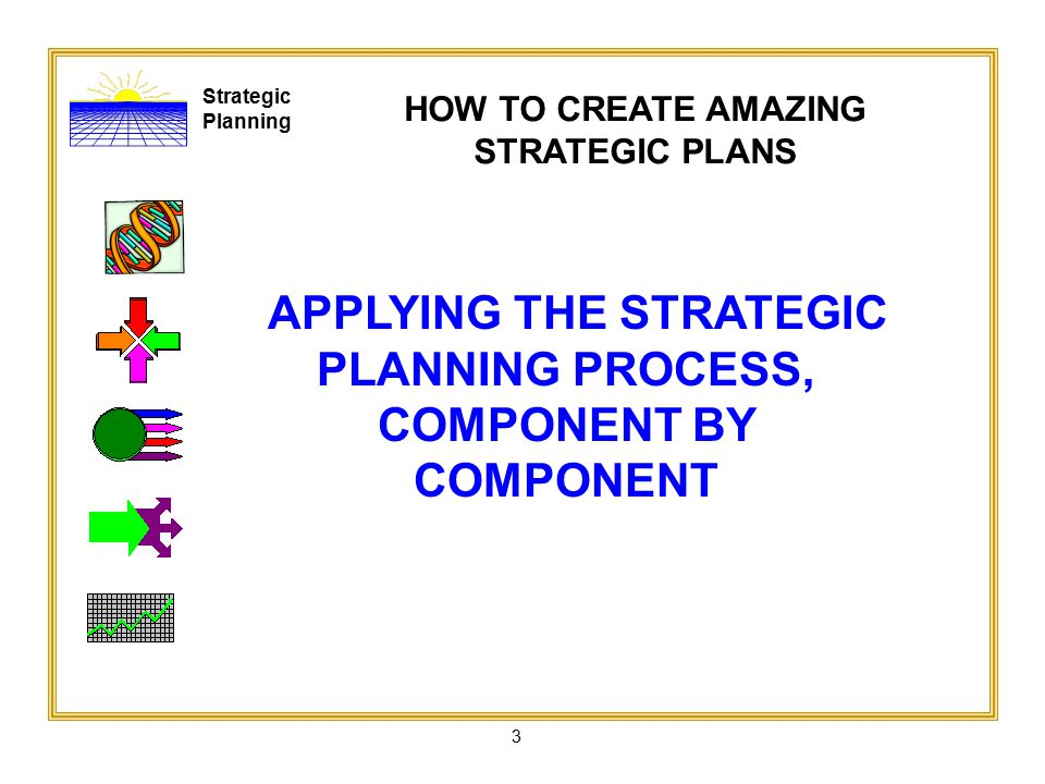 4 APPLYING THE STRATEGIC PLANNING PROCESS Who are we.