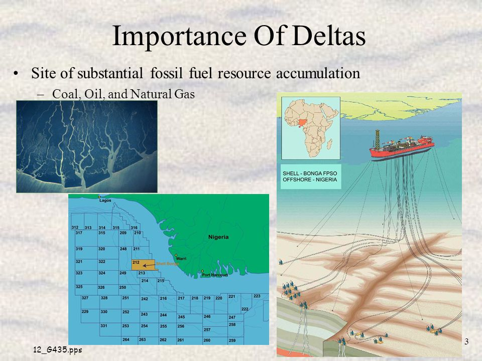 12_G435.pps 4 Importance Of Deltas Diverse and prolific ecosystems Common site of large human population centers Nile River Delta (Med Sea) (an engineered, wave/river dominated delta) Tigris & Euphrates River Delta (Persian Gulf)