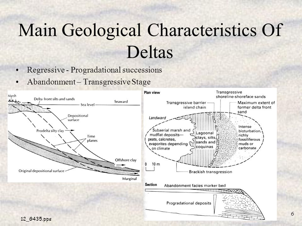 12_G435.pps 7 Main Geological Characteristics Of Deltas Contemporaneous non-marine - marginal marine - to basinal depositional systems Numerous sub-environments (each of a scale similar to that of most other depo systems)